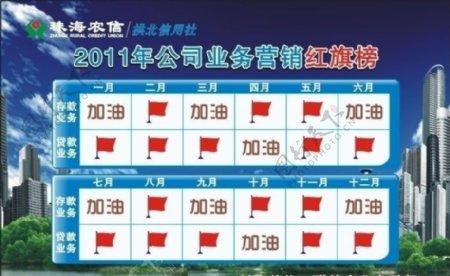 银行宣传栏红旗榜图片