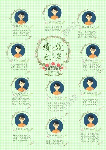清新绿色格子A4多人绩效海报