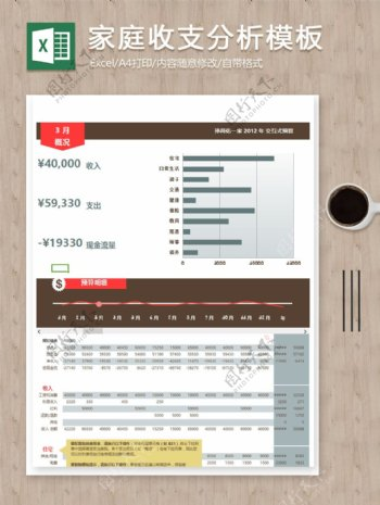 家庭预算月度收支分析明细记录excel表条形图