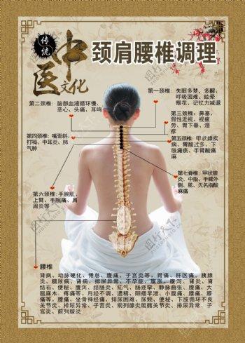 颈肩疏通颈肩腰椎