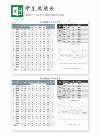 学生成绩统计与分析报告