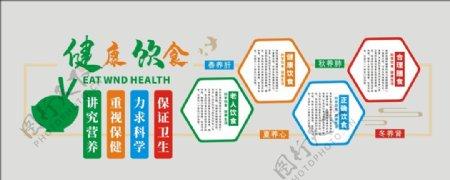 健康饮食健康饮食文化墙