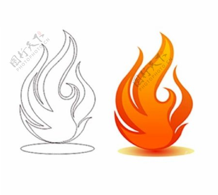 燃烧的火焰