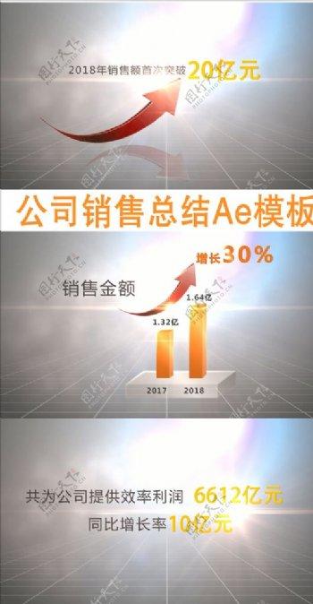 公司销售总结宣传Ae模板
