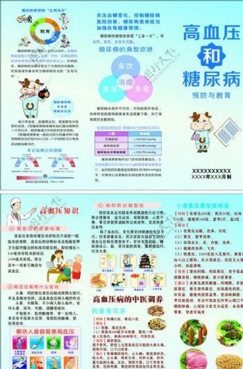 高血压和糖尿病知识折页图片