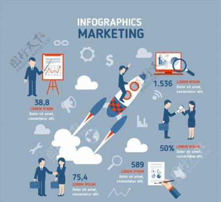市场营销信息图图片