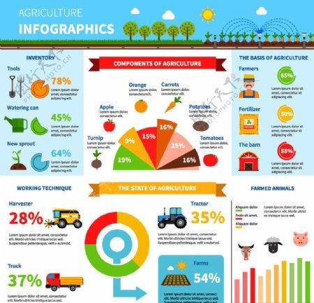 农场信息图表图片