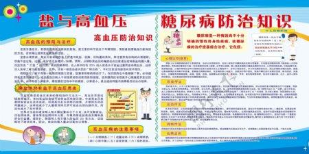 预防糖尿病展板图片
