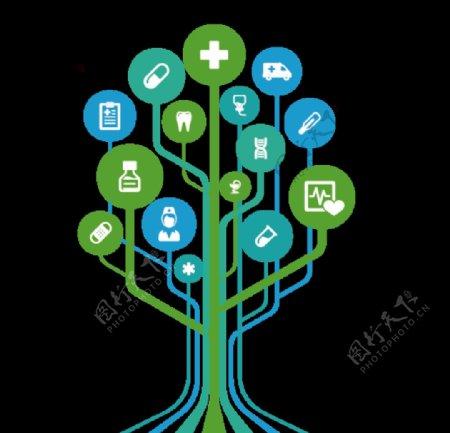 医疗科技树图片