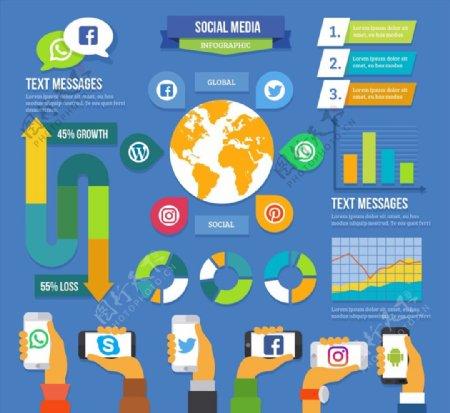 社交媒体信息图图片