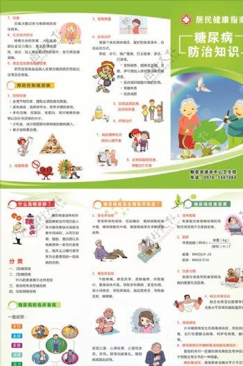 糖尿病预防知识图片