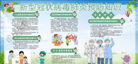新型冠状病毒预防知识图片