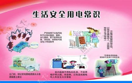 生活安全用电常识宣传展板图片