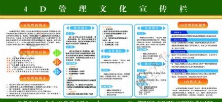 4D管理文化宣传栏图片