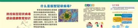 新冠病毒预防知识宣传画图片