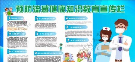 冬季预防流感健康知识宣传栏图片