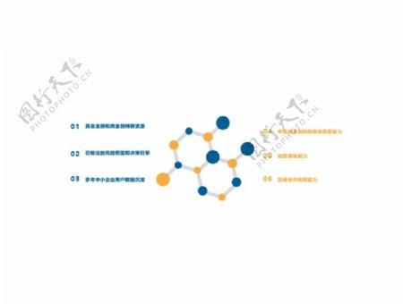 流程图分子图立体图片